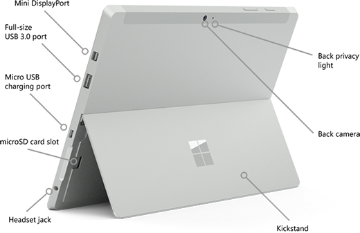 Surface 3 Features