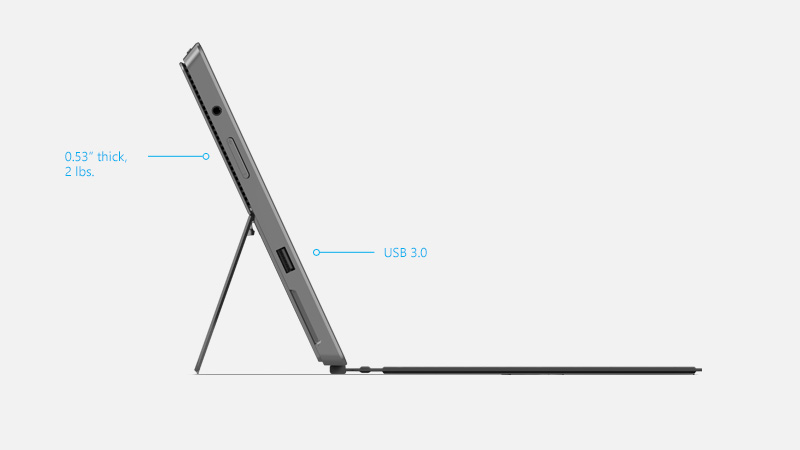 Surface 3 Ports
