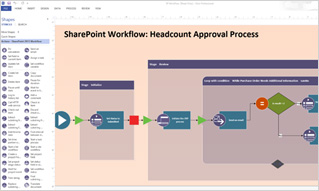 Create visual SharePoint 2010 and SharePoint 2013 workflows